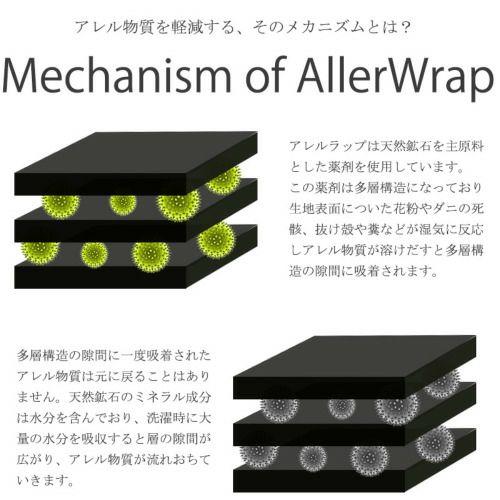花粉やダニのアレル物質を無効化する BlueBlood Pillow Cover Mechanism of AllerWrap